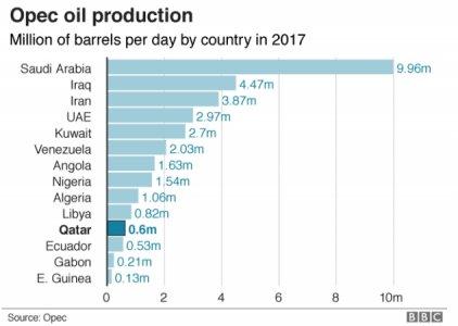 mid-OPEC_produttori.jpg